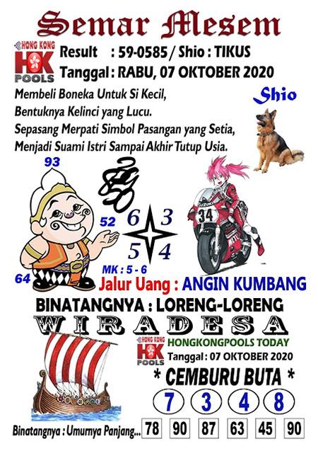 Syair Semar Mesem HK Rabu 07 Oktober 2020
