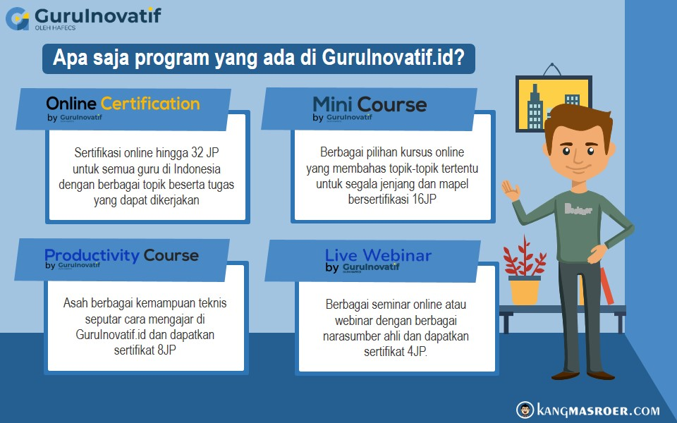 Program kursus di GuruInovatif.id