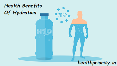 Great Health Benefits Of Hydration, Why Staying Hydrated Is Important? Know The Best Time To Drink Water