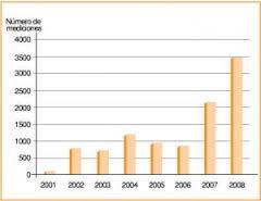 reducir gastos en la pyme