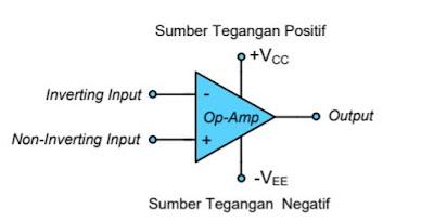 Simbol Komponen Op-Amp