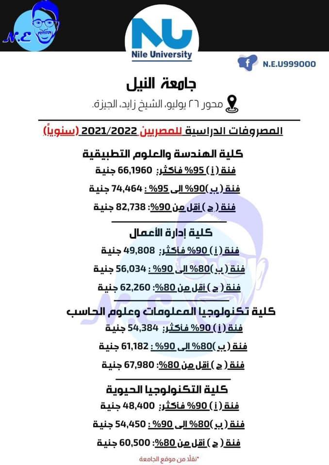 مصاريف جامعة النيل