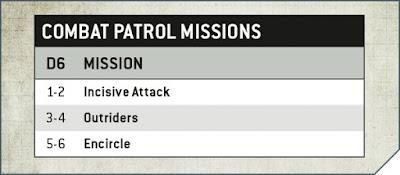 Misiones de Patrulla 40k