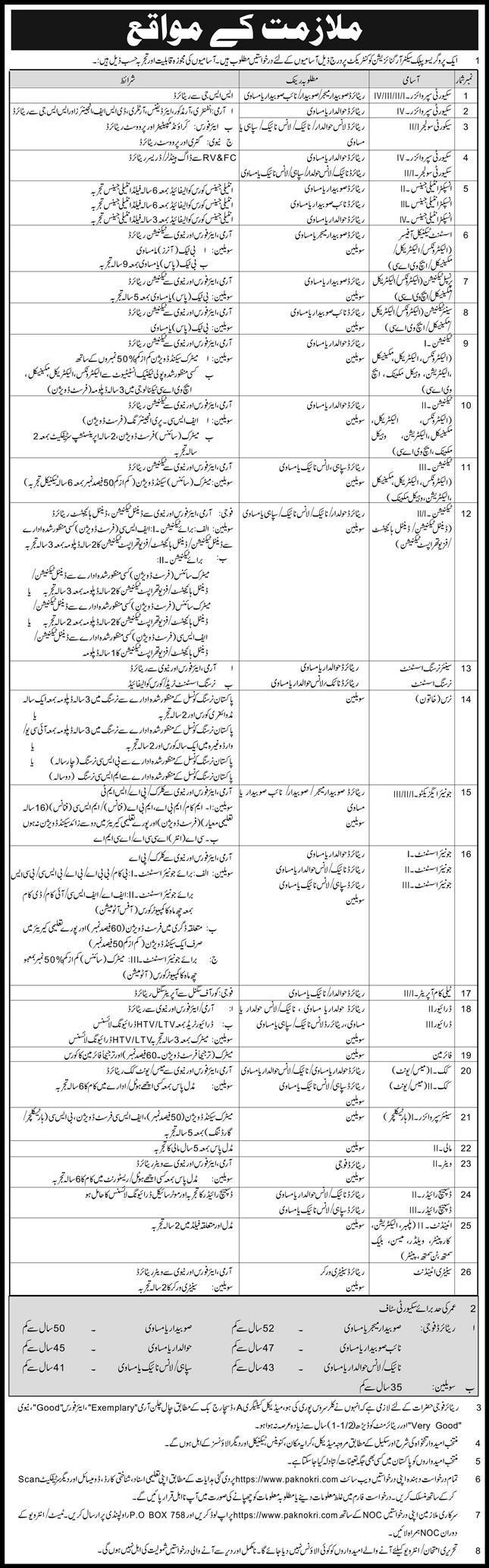 https://www.paknokri.com Jobs 2021 - Progressive Public Sector Organization Jobs 2021 in Pakistan