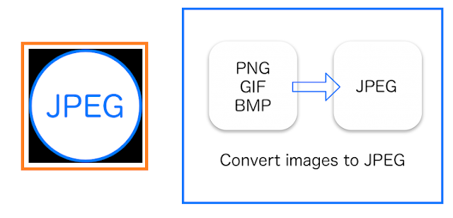 JPEG to PNG or GIF Image Converter Android App to Download