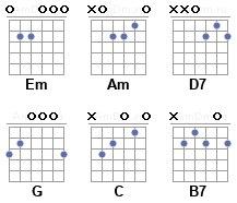 зеленая карета ноты для гитары
