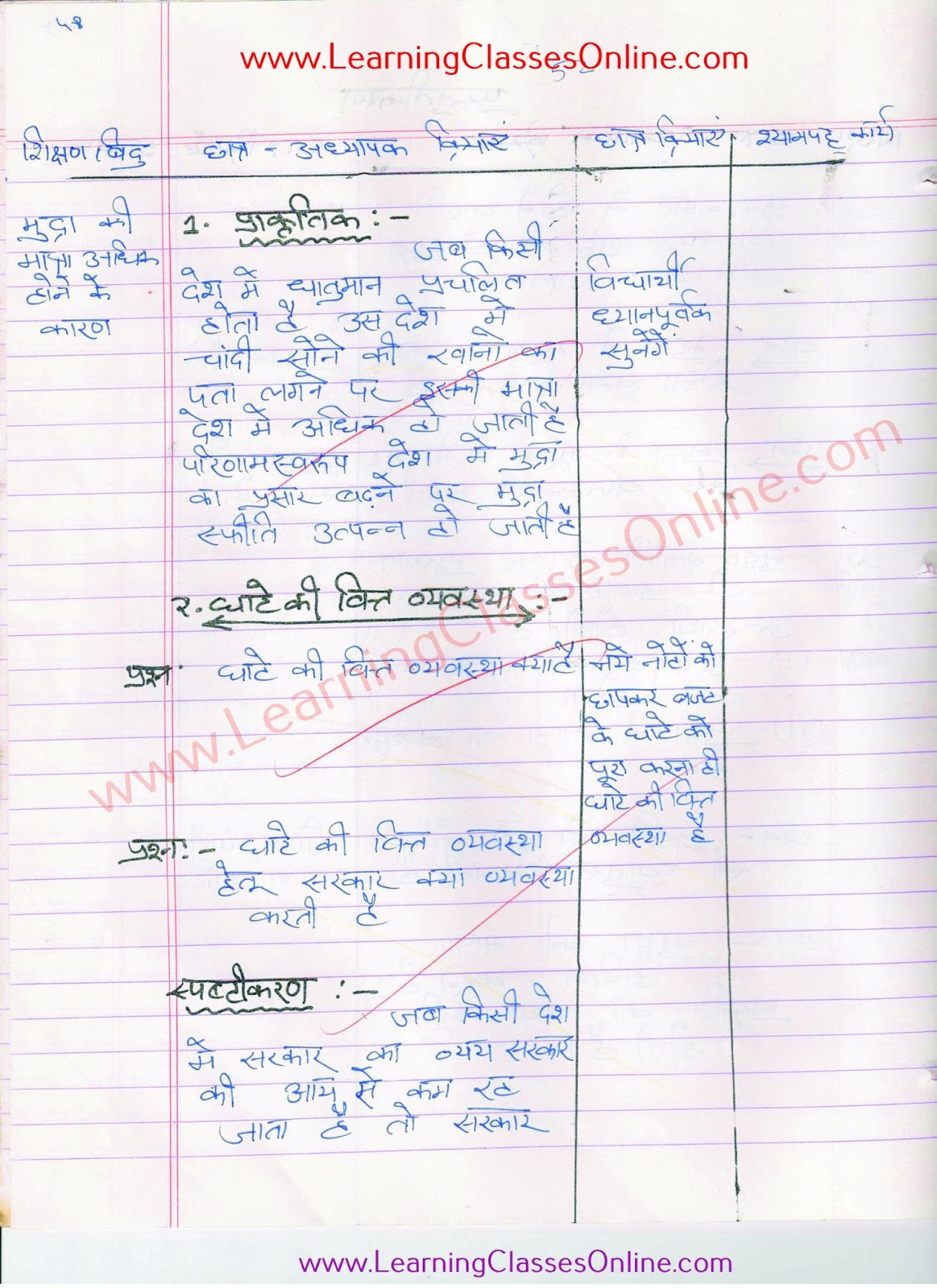 arthsastra lesson plan in hindi for class 9th
