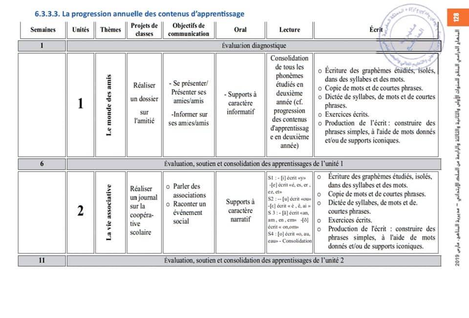 التوزيع السنوي لمادة اللغة الفرنسية المستوى الثالث وفق الطبعة الجديدة 2019/2020