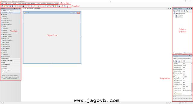 Dasar - Dasar Pemrograman Visual Basic .NET