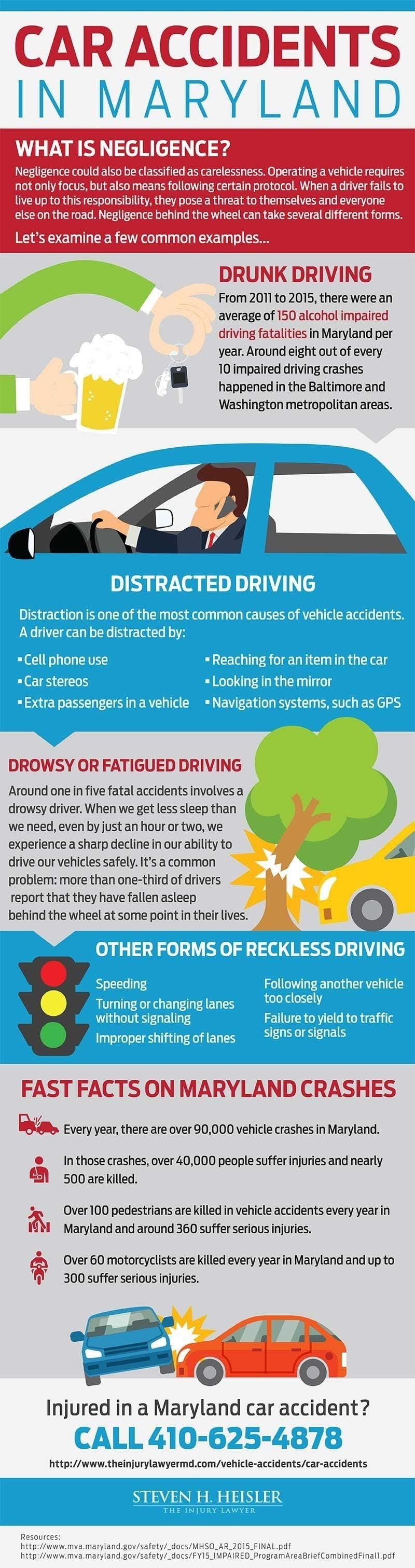 Car crashes in Maryland #infographic