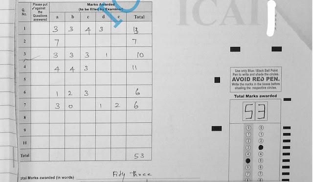ipcc auditing certified copies