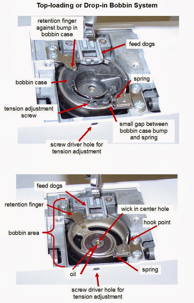 She's A Sewing Machine Mechanic: How To Clean And Oil The