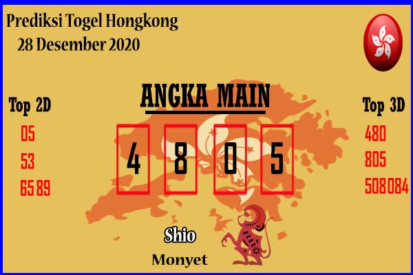 Bocoran Hongkong 28 Desember 2020