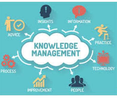 Knowledge Management (Part 1)