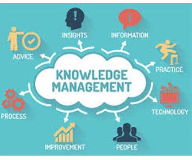 Knowledge Management (Part 1)