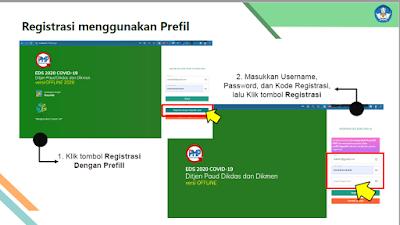 Registrasi Dengan Prefill