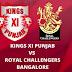 Kings XI Punjab KXI v RCB Royal Challengers Bangalore IPL Toss Winner Report-2021