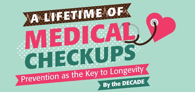 Medical Checkups From 20s To 70s #Infographic