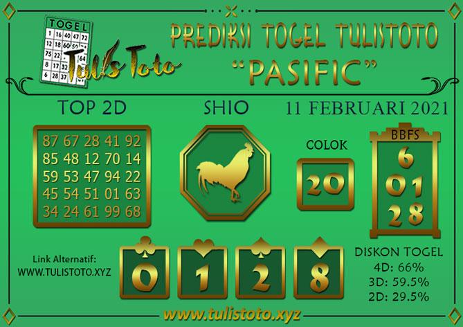Prediksi Togel PASIFIC TULISTOTO 11 FEBRUARI 2021