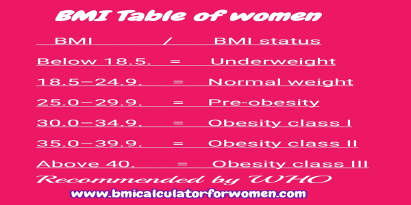 Healthy BMI for women