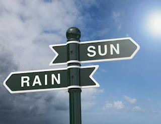 Cara Meramalkan Cuaca Esok Hari