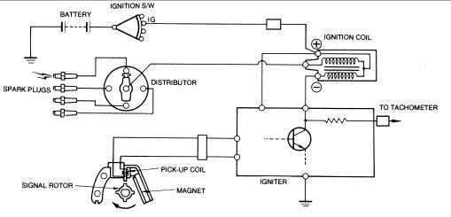 cara kerja sistem pengapian secara detail   rangkaian