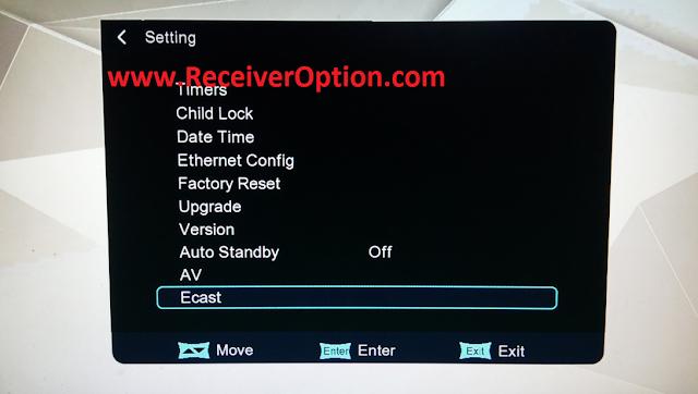 LIONS V8 1506TV 512 4M NEW SOFTWARE WITH ECAST OPTION