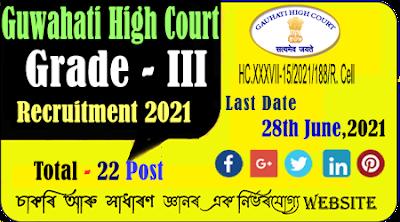 Guwahati High Court Grade 3 Recruitment 2021