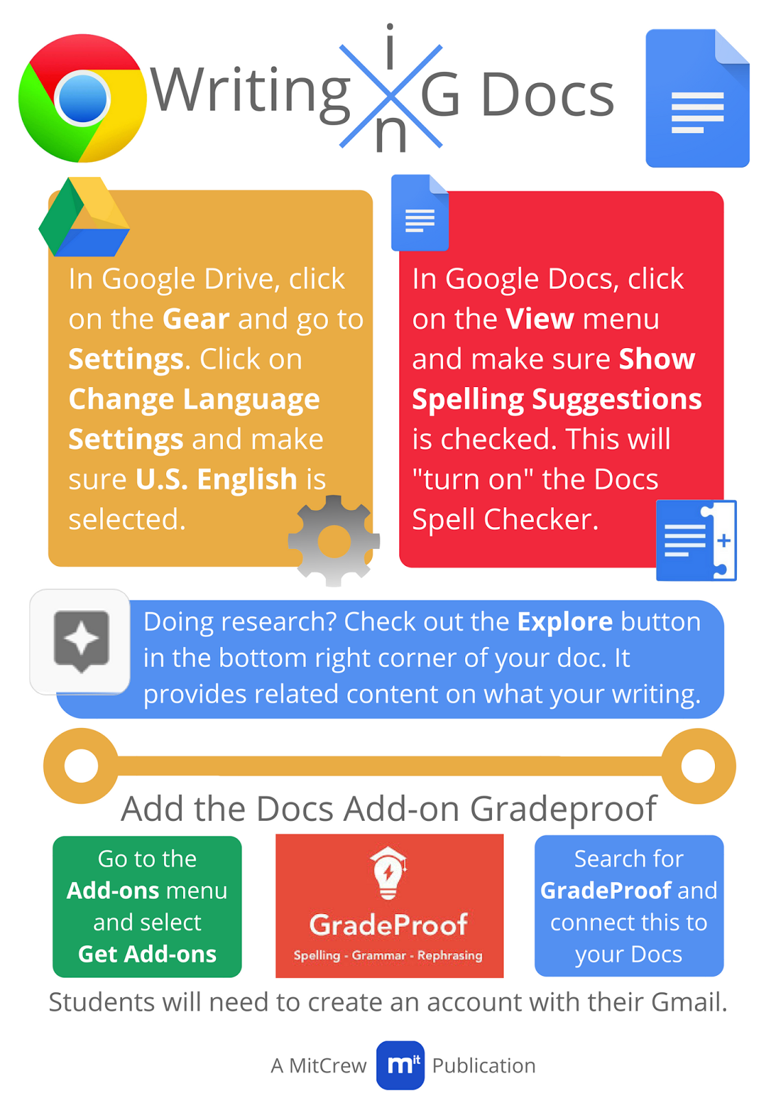 Helpful Tools To Empower Writing In Google Docs Powered With