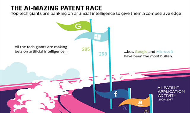 The AI-mazing Patent Race