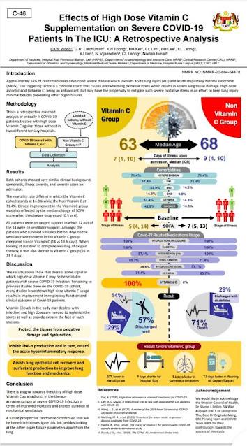 kajian pengambilan vitamin c bagi pesakit covid 19