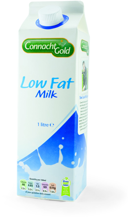 How To Make Low Fat Milk 50