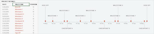 Excel Milestone Tracker