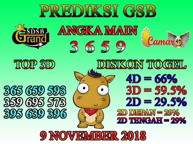 Prediksi Togel GSB 9 November 2018