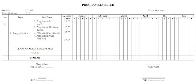 Promes Kelas 1 Semester 2 SD/MI