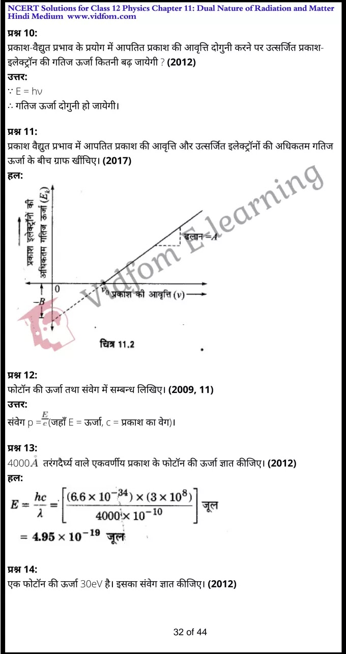 class 12 physics chapter 11 light hindi medium 32