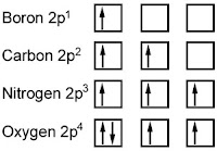 Explanation of Hund's Rule of Maximum Multiplicity