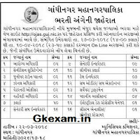 Gandhinagar Municipal Corporation (GMC) Recruitment for 126 Posts 2018 (OJAS)