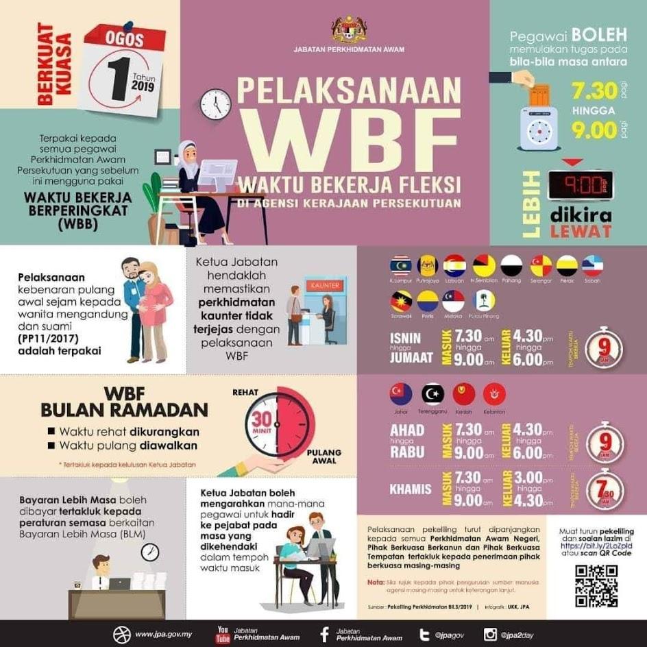 Kakitangan Awam Nampak Lebih Punctual Menerusi Waktu Bekerja Fleksi Wbf