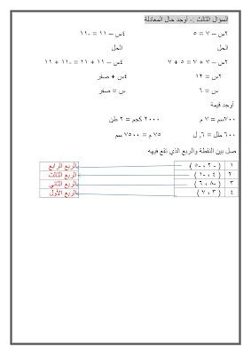 اختبارات مادة الرياضيات للصف الأول المتوسط الفصل الأول