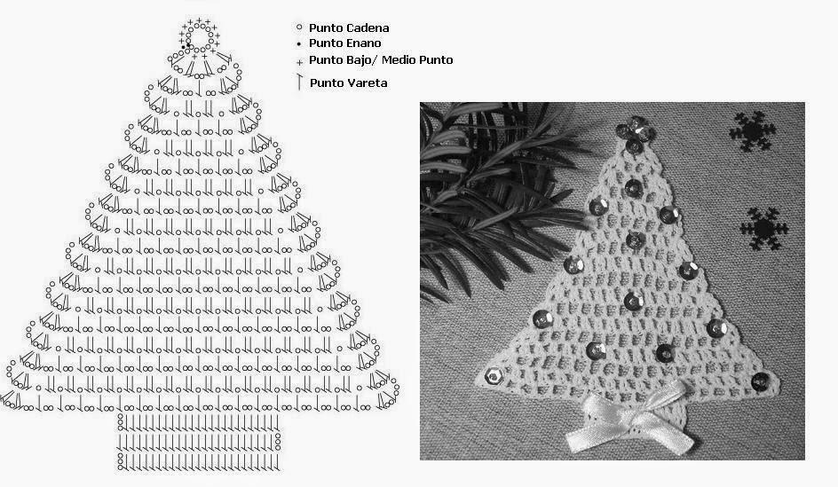 árboles Navidad crochet, Navidad ganchillo