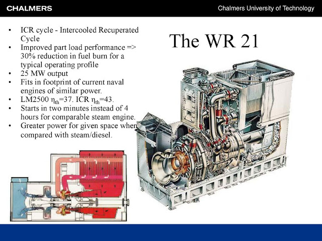 Image Attribute: The schematics of WR21 Intercooled and Recuperated Engine / Source: Chalmers University of Technology, Gothenburg, Sweden