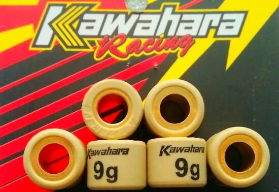 roller kawahara