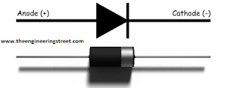 Diode : Definition, Types And Symbols And Uses