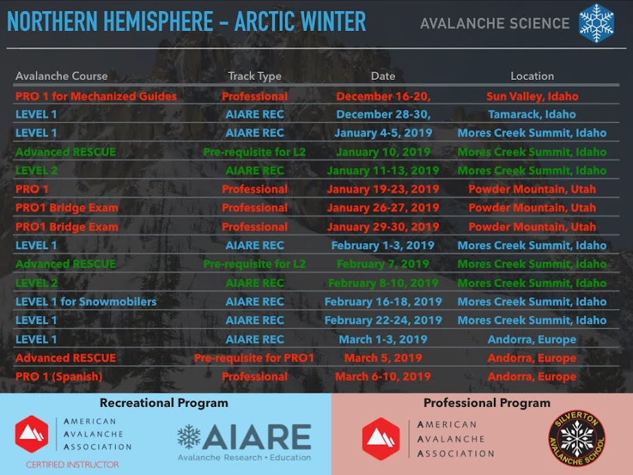 Avalanche Courses - Arctic Winter