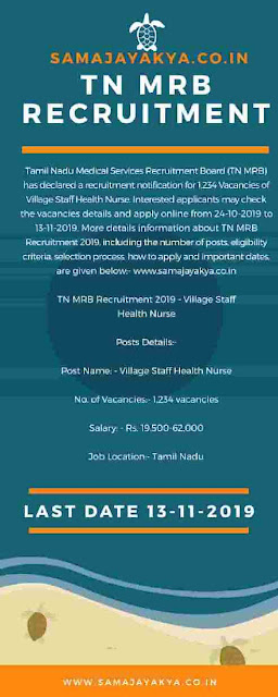 TN MRB Recruitment 2019 - Village Staff Health Nurse,tn mrb recruitment 2019,tn mrb pharmacist recruitment 2019,www.samajayakya.in 2019,www.samajayakya.in,www.samajayakya.com,samaj aya kya,samajayakya,samaj aya kya.com