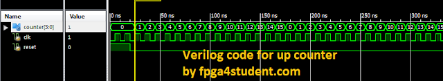 Verilog code for up counter
