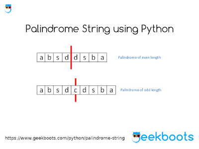 https://www.geekboots.com/python/palindrome-string
