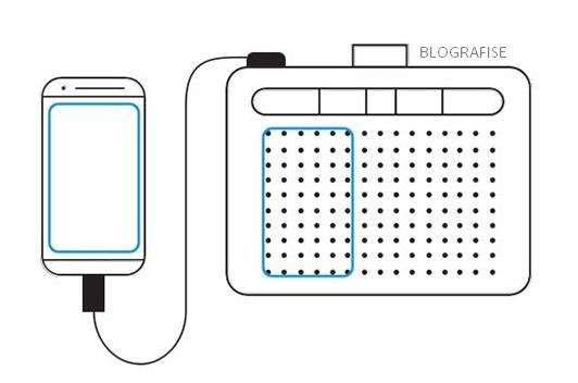 Cara Agar Drawing Tablet Wacom Dapat Dihubungkan ke Handphone