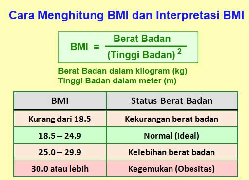 rumus hitungan berat badan BMI
